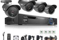 CCTV-murah